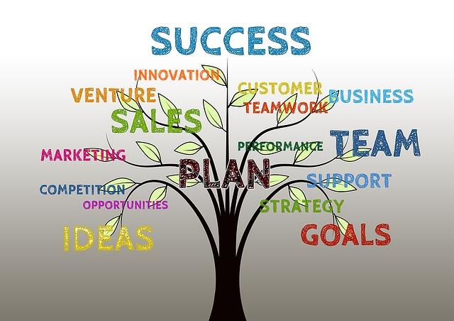 Tree of Success   accountants newcastle
